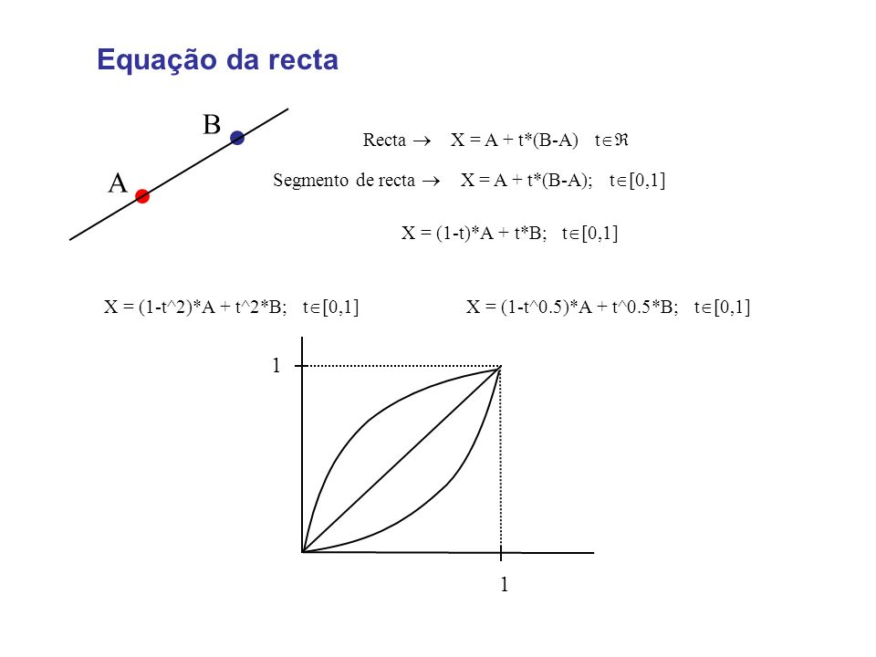 Equação da recta B A 1 Recta  X = A + t*(B-A) t