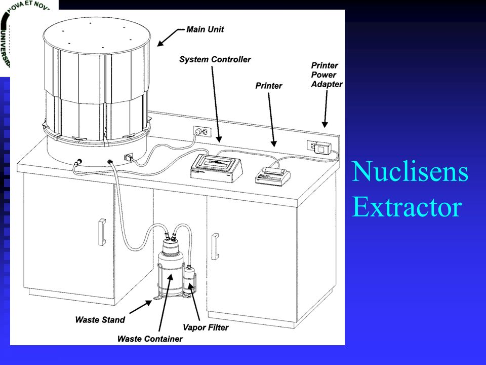 Nuclisens Extractor