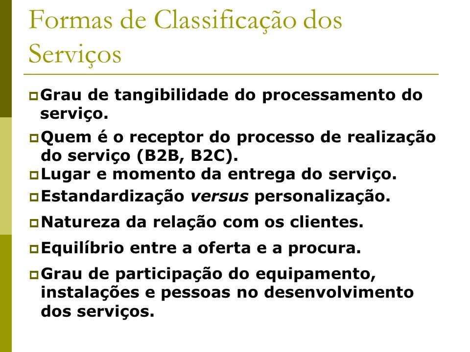 Formas de Classificação dos Serviços