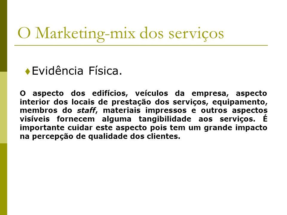 O Marketing-mix dos serviços