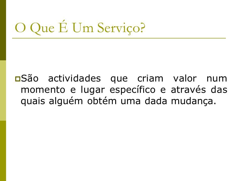 O Que É Um Serviço.