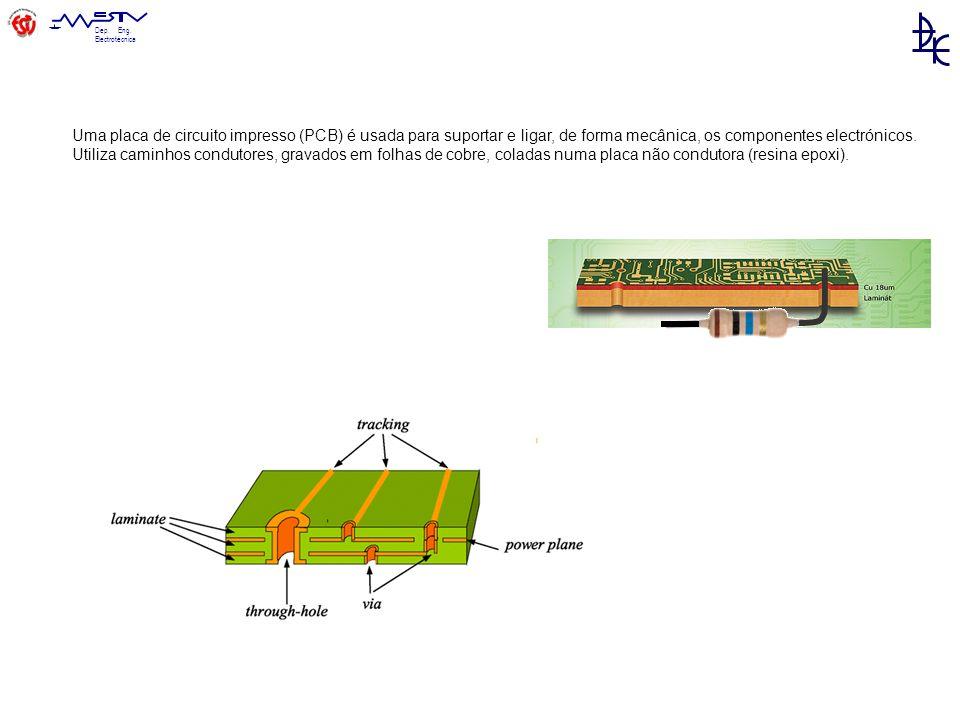 Uma placa de circuito impresso (PCB) é usada para suportar e ligar, de forma mecânica, os componentes electrónicos.