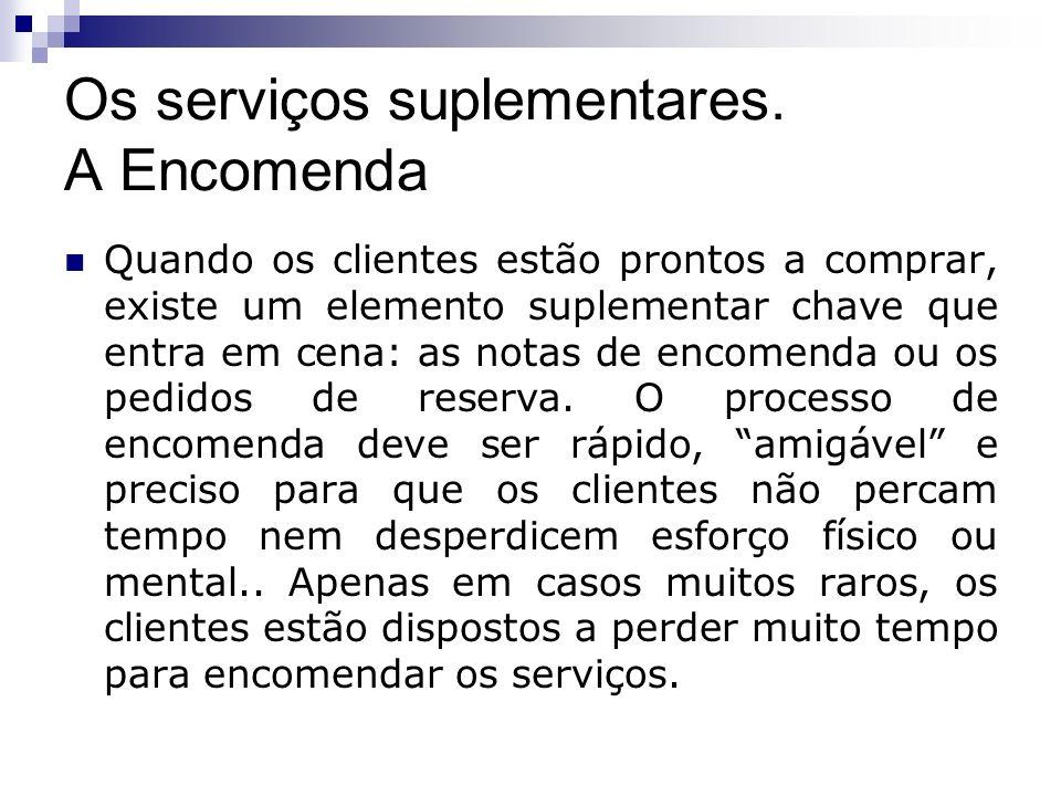 Os serviços suplementares. A Encomenda