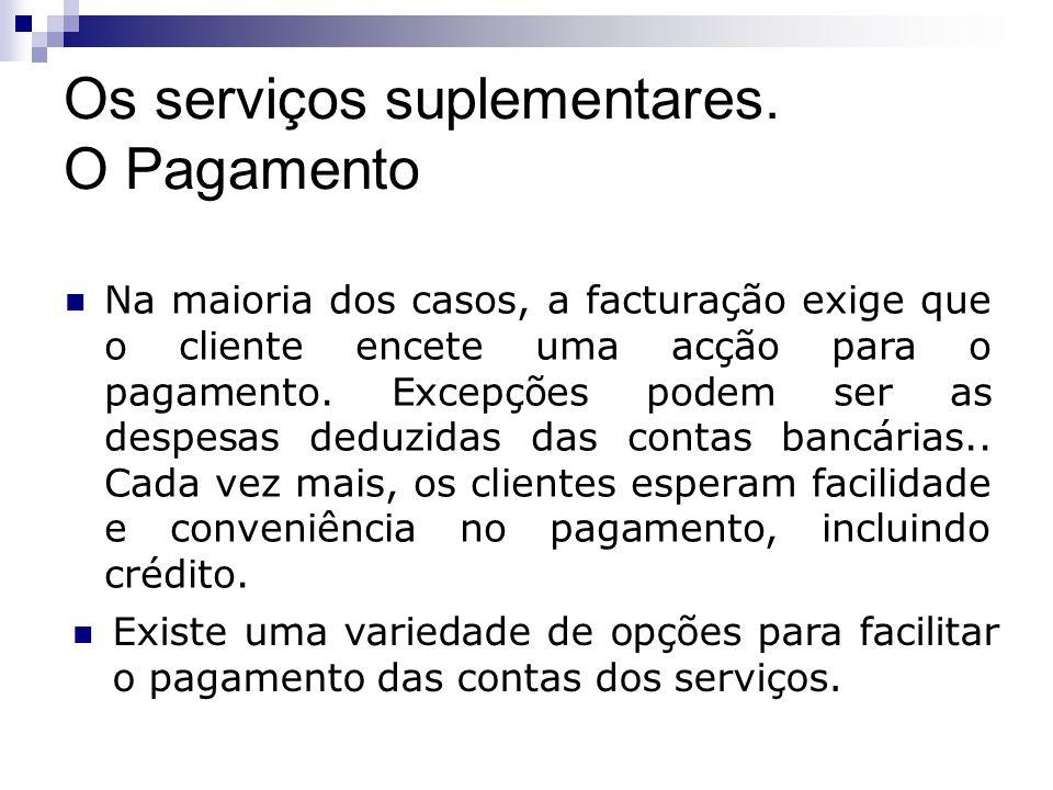 Os serviços suplementares. O Pagamento