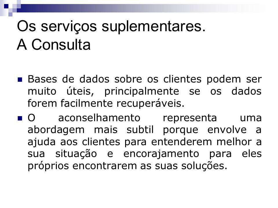 Os serviços suplementares. A Consulta