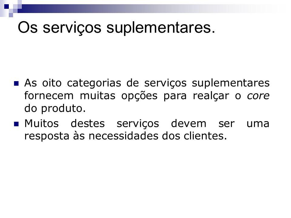 Os serviços suplementares.
