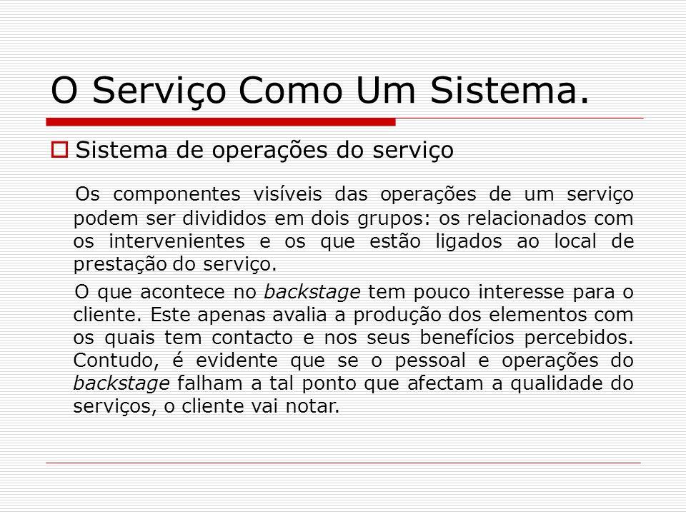 O Serviço Como Um Sistema.