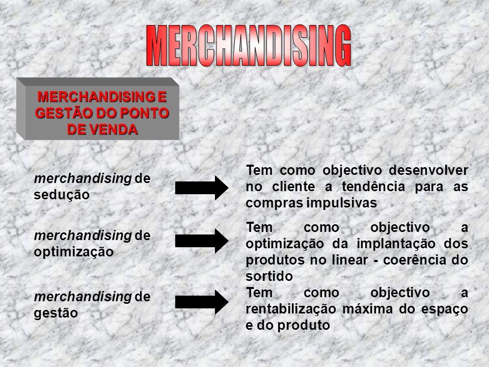 MERCHANDISING E GESTÃO DO PONTO DE VENDA