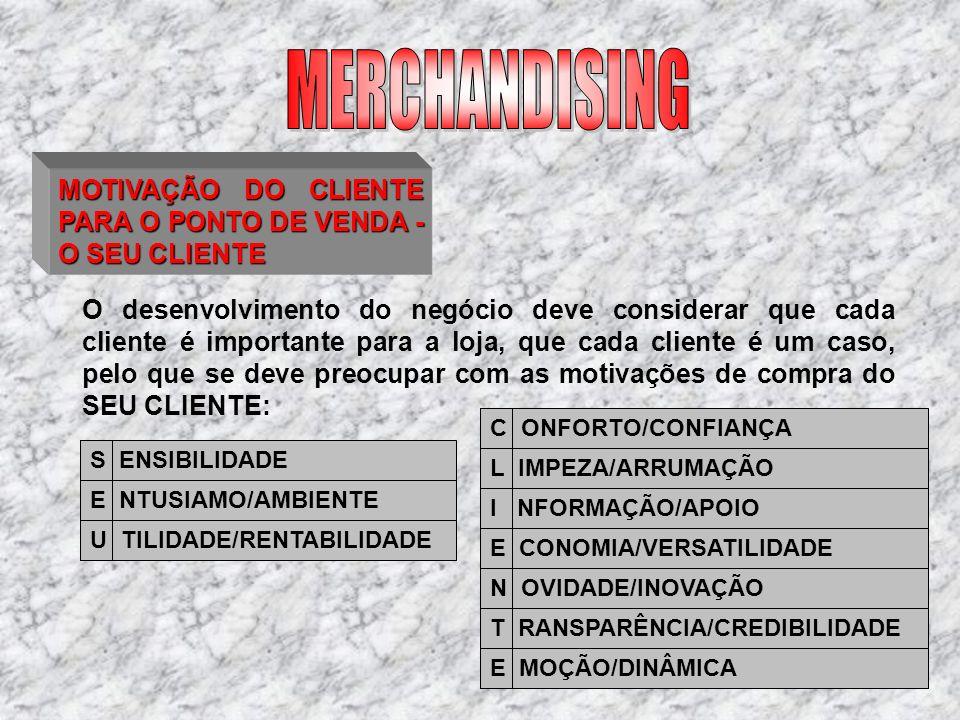 MERCHANDISING MOTIVAÇÃO DO CLIENTE PARA O PONTO DE VENDA - O SEU CLIENTE.