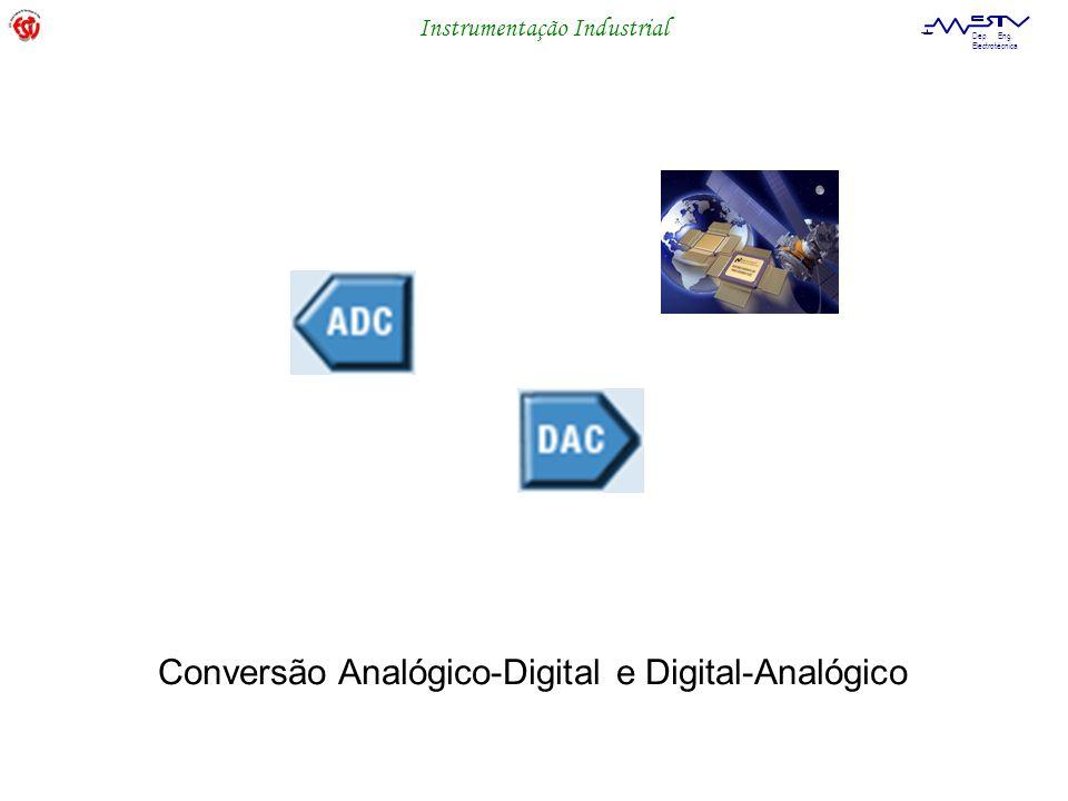 Conversão Analógico-Digital e Digital-Analógico