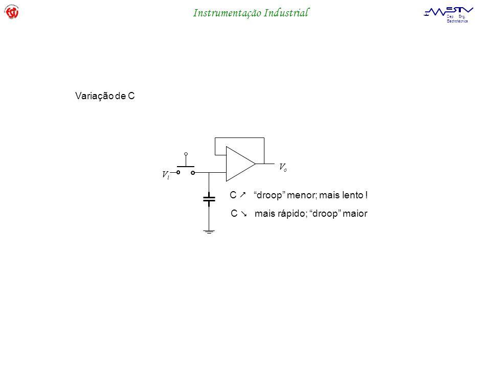 Variação de C Vi Vo C  droop menor; mais lento ! C  mais rápido; droop maior