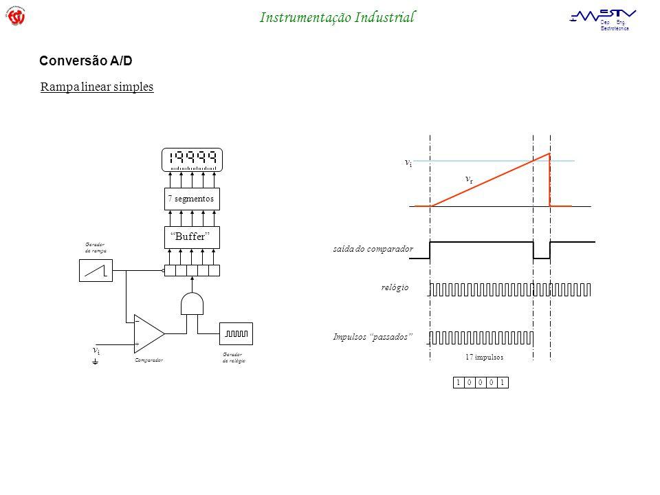 Conversão A/D Rampa linear simples vi vr Buffer vi 7 segmentos