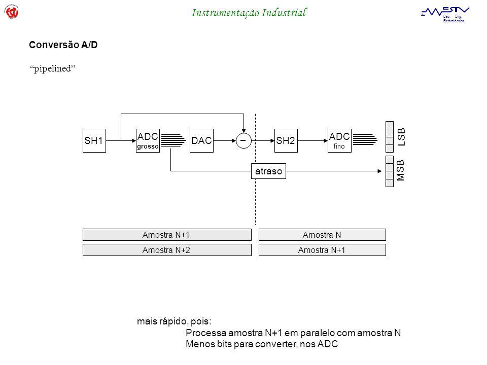Processa amostra N+1 em paralelo com amostra N