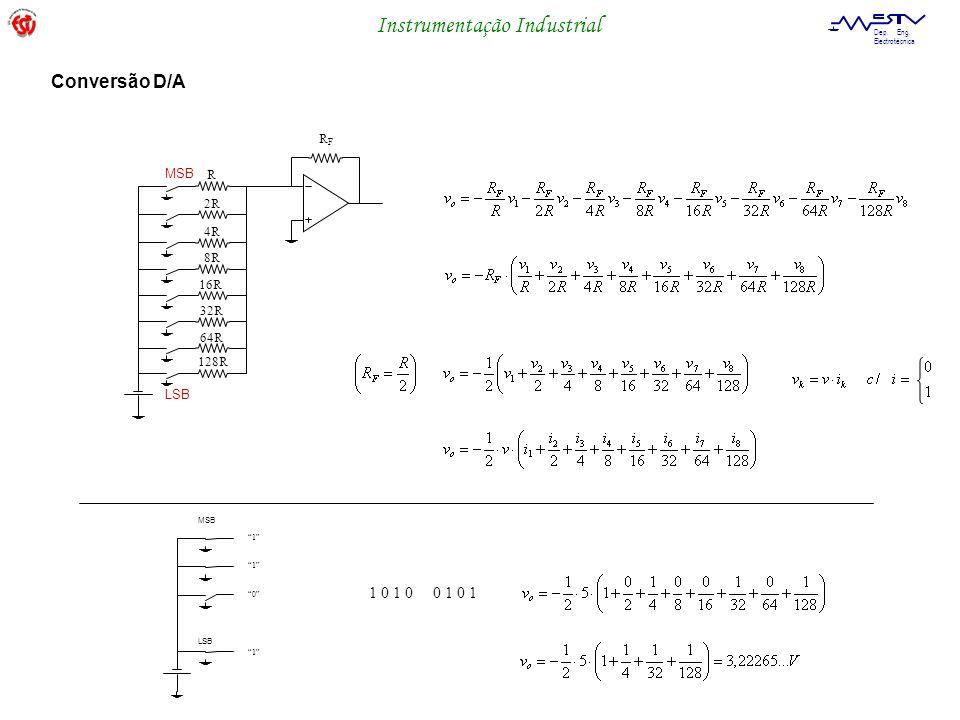 Conversão D/A 1 0 1 0 0 1 0 1 RF MSB R 2R 4R 8R 16R 32R 64R 128R LSB