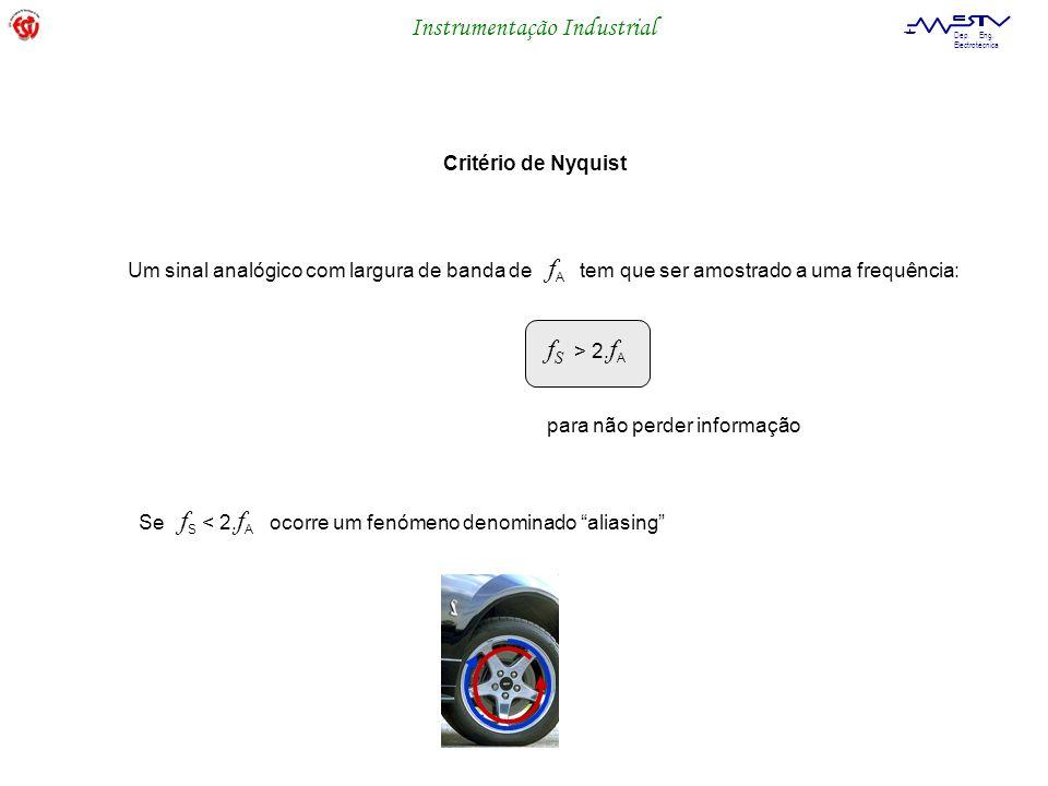 Critério de NyquistUm sinal analógico com largura de banda de fA tem que ser amostrado a uma frequência: