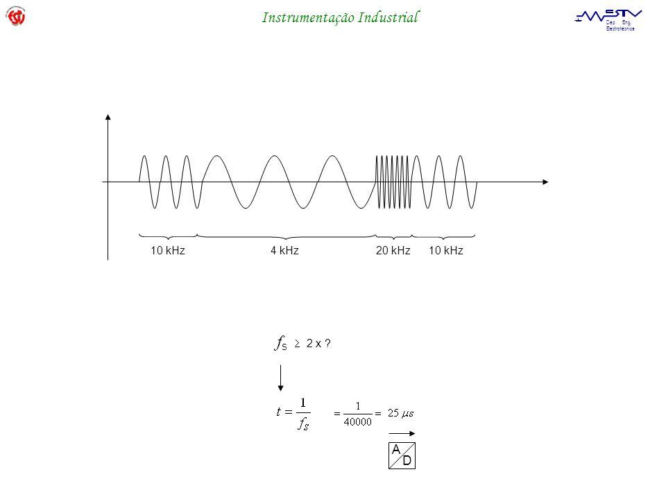 10 kHz 4 kHz 20 kHz fS  2 x A D