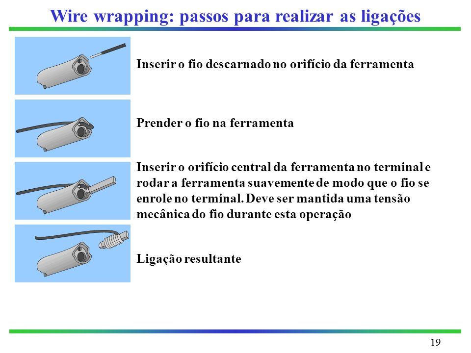 Wire wrapping: passos para realizar as ligações