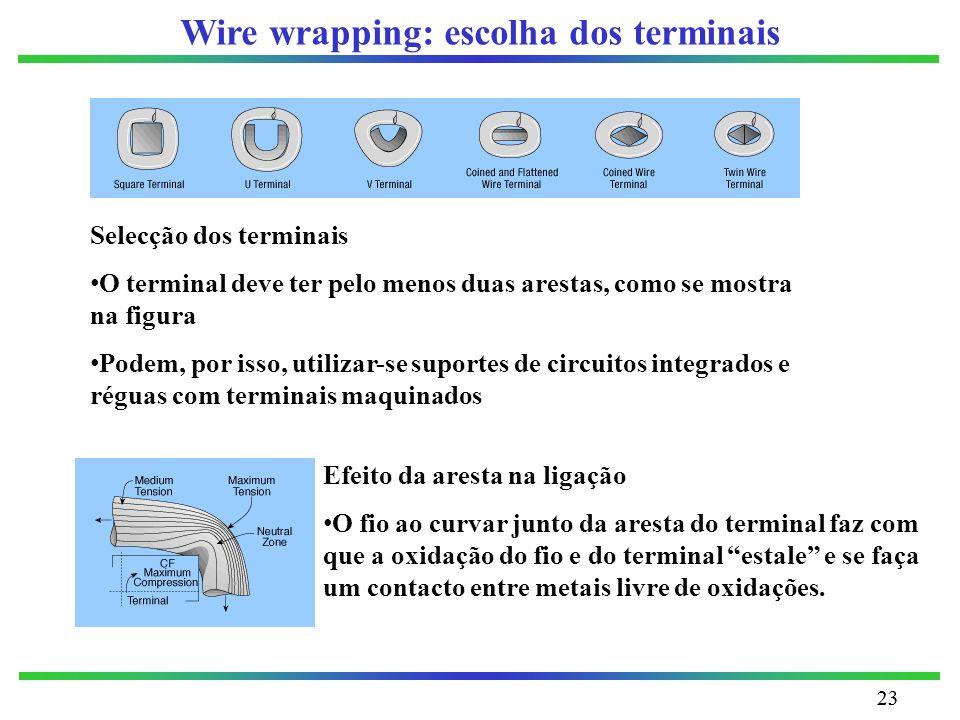 Wire wrapping: escolha dos terminais
