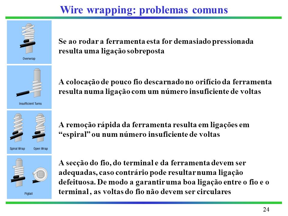 Wire wrapping: problemas comuns