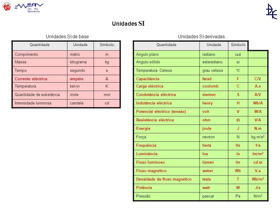 Unidades SI Unidades SI de base Unidades SI derivadas Quantidade