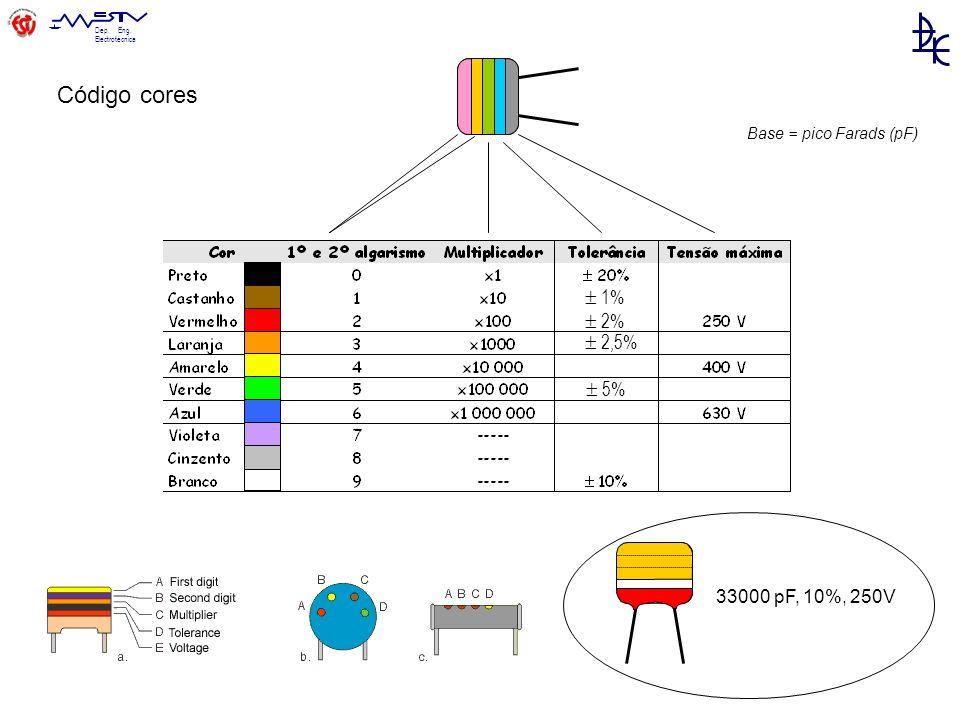 Código cores  1%  2%  2,5%  5% 33000 pF, 10%, 250V