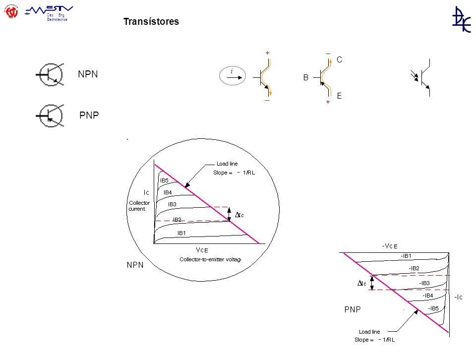 Transístores + – + – C E B NPN i PNP NPN PNP