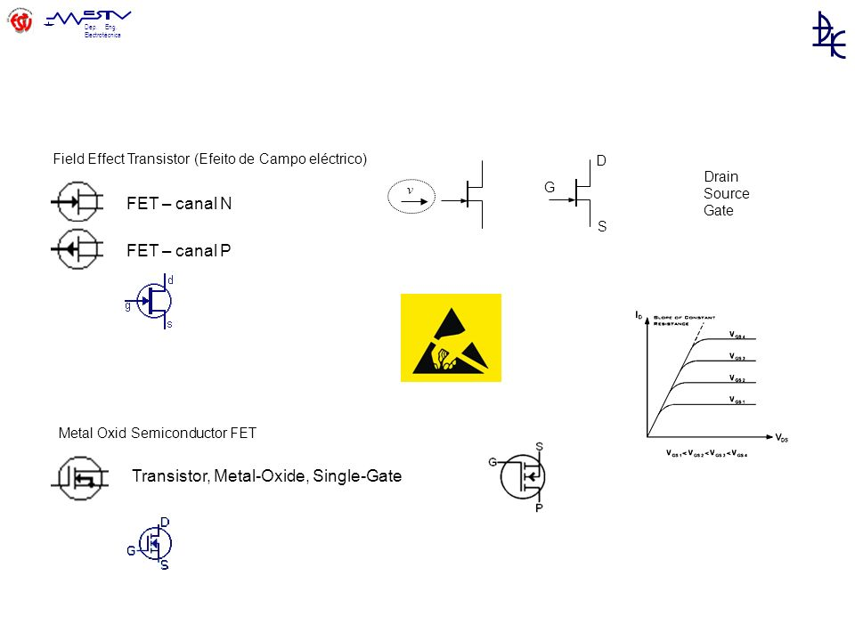 Transistor, Metal-Oxide, Single-Gate