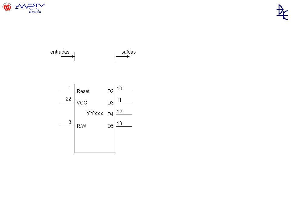 entradas saídas Reset VCC R/W D2 D3 D4 D5 YYxxx 1 22 3 10 11 12 13
