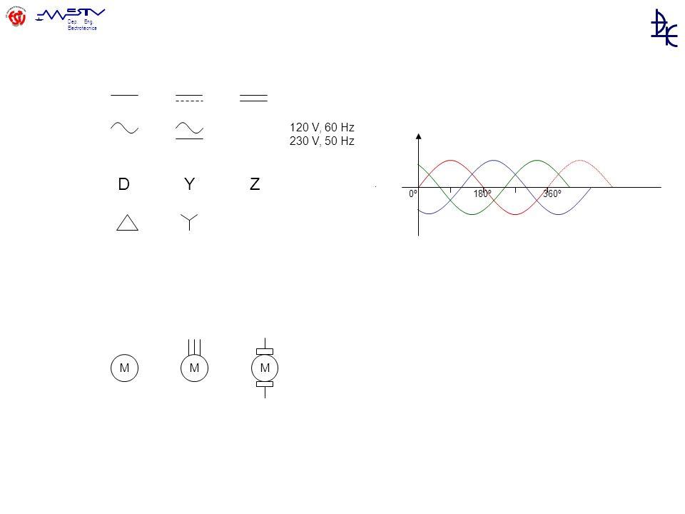 120 V, 60 Hz 230 V, 50 Hz 180º 360º 0º D Y Z M M M