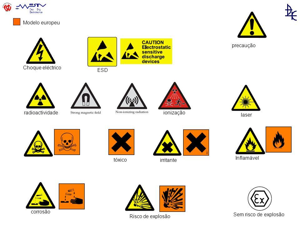 Modelo europeu Choque eléctrico. precaução. ESD. radioactividade. ionização. laser. tóxico. Inflamável.