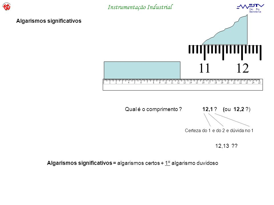 11 12 Algarismos significativos Qual é o comprimento
