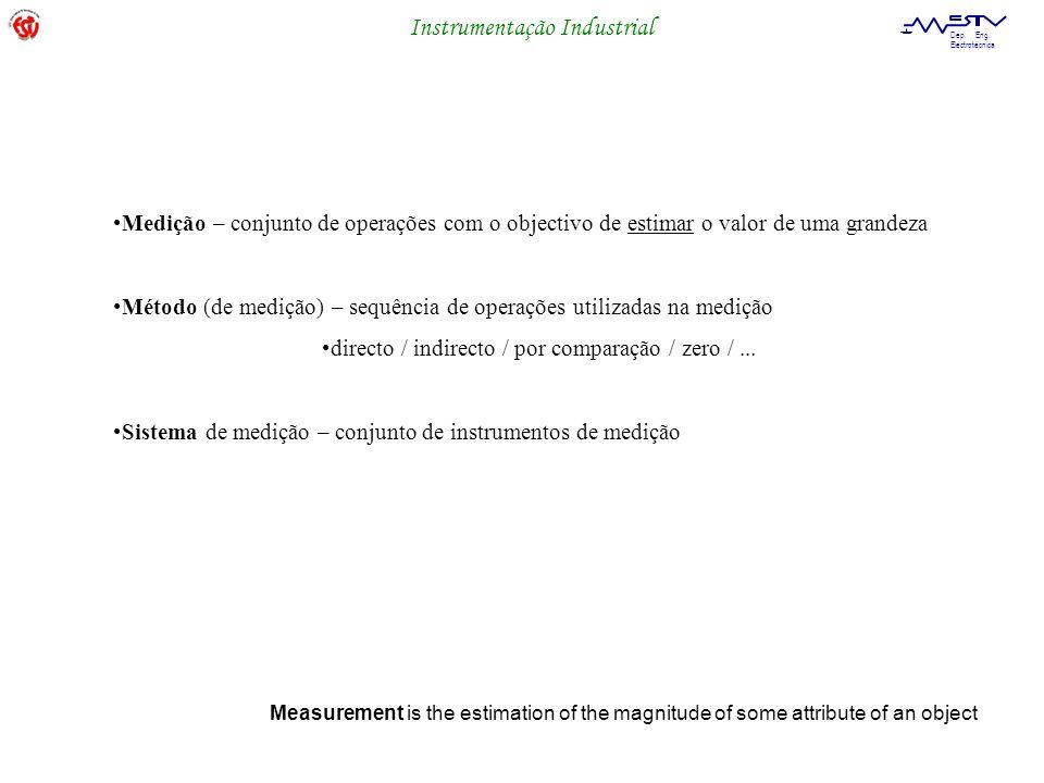 Método (de medição) – sequência de operações utilizadas na medição