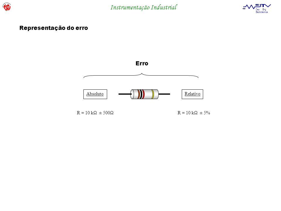 Representação do erro Erro Absoluto Relativo R = 10 kW ± 500W