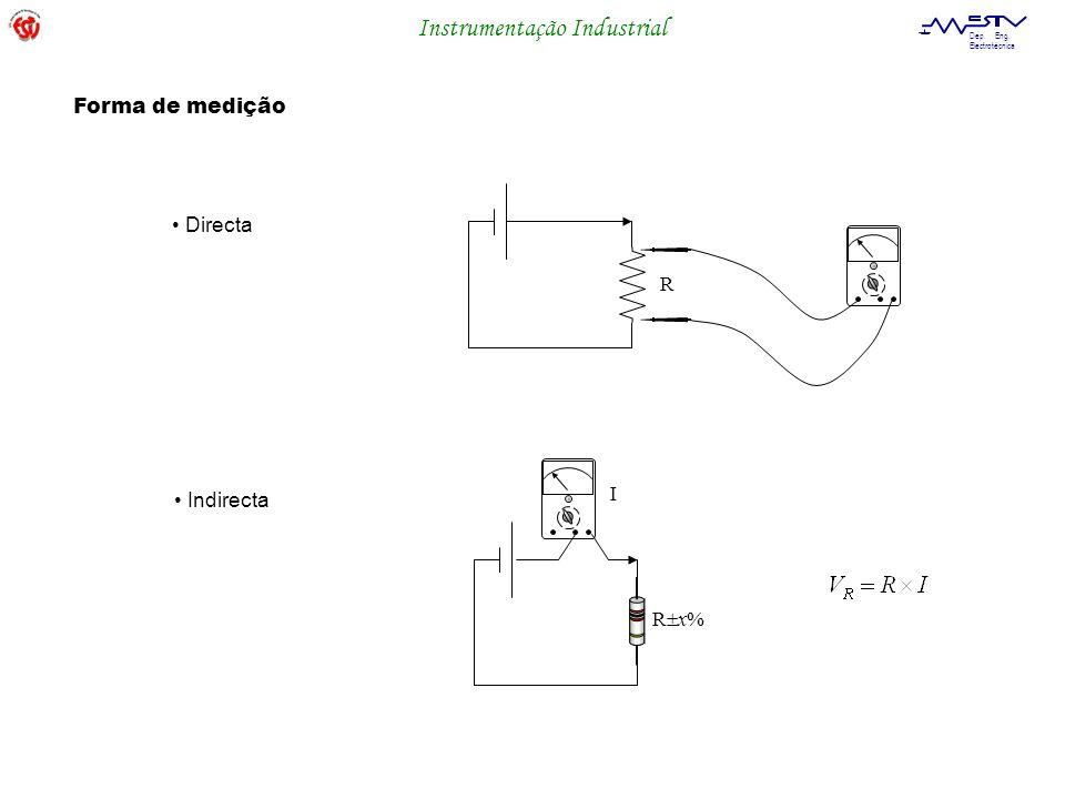 Forma de medição Directa R Rx% I Indirecta