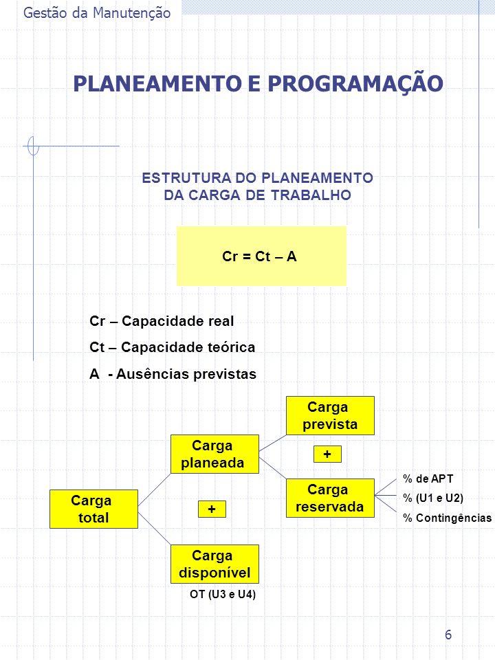 ESTRUTURA DO PLANEAMENTO DA CARGA DE TRABALHO