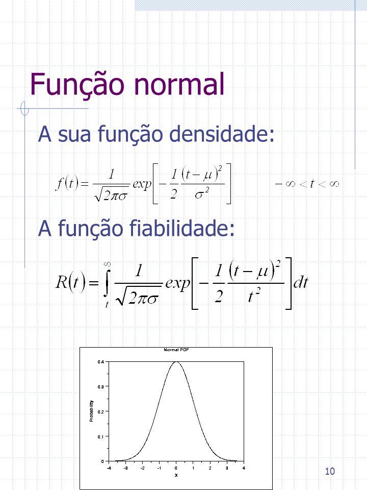 Função normal A sua função densidade: A função fiabilidade: