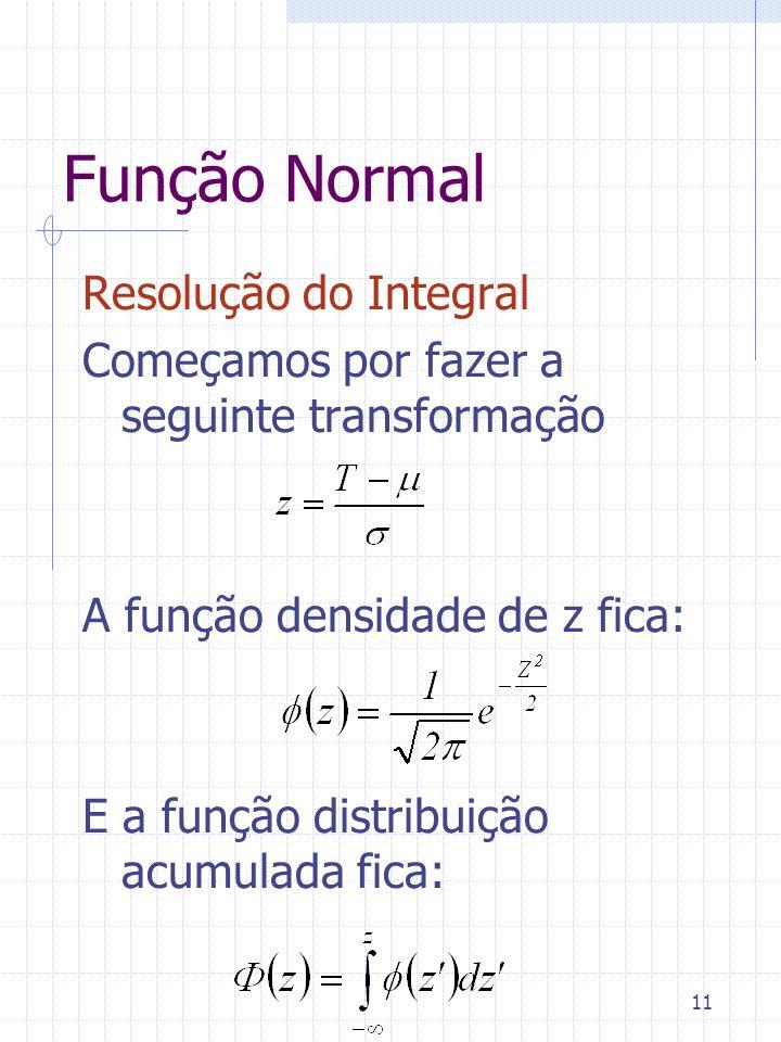 Função Normal Resolução do Integral