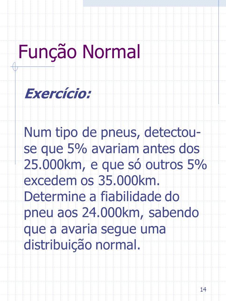 Função Normal Exercício:
