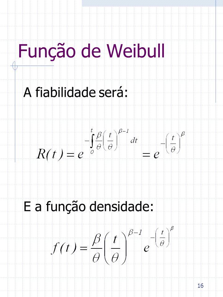 Função de Weibull A fiabilidade será: E a função densidade: