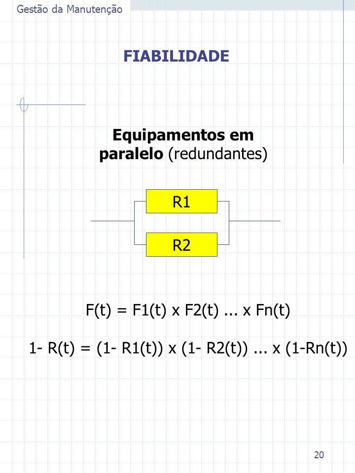 Equipamentos em paralelo (redundantes)