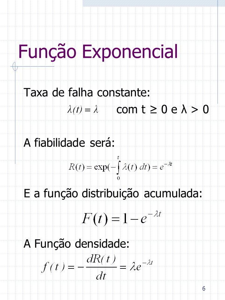 Função Exponencial Taxa de falha constante: com t ≥ 0 e λ > 0