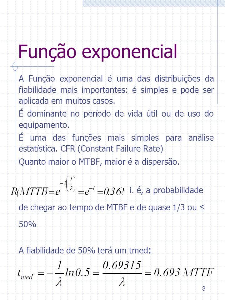 Função exponencialA Função exponencial é uma das distribuições da fiabilidade mais importantes: é simples e pode ser aplicada em muitos casos.