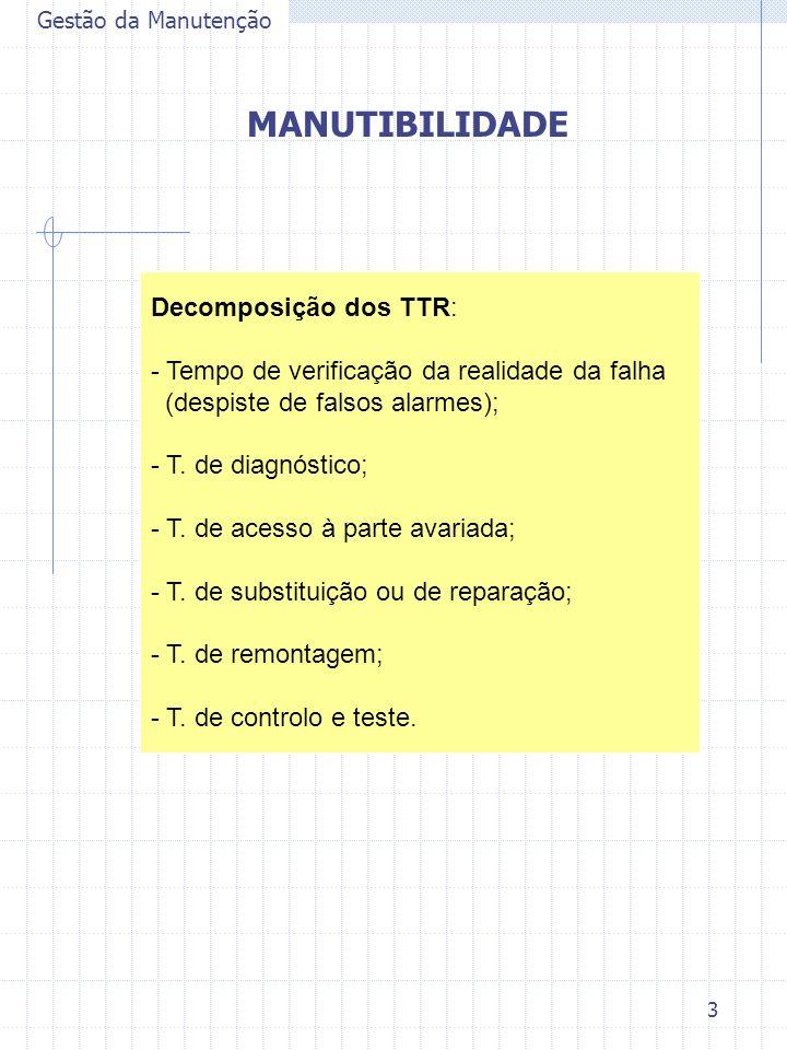 MANUTIBILIDADE Decomposição dos TTR: