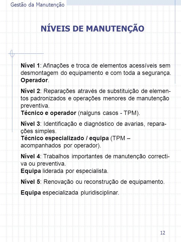 Gestão da Manutenção NÍVEIS DE MANUTENÇÃO.