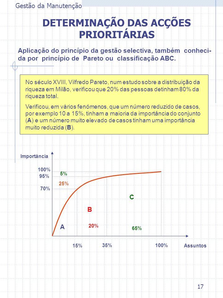 DETERMINAÇÃO DAS ACÇÕES PRIORITÁRIAS