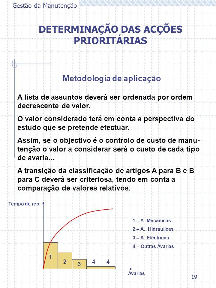 DETERMINAÇÃO DAS ACÇÕES PRIORITÁRIAS Metodologia de aplicação