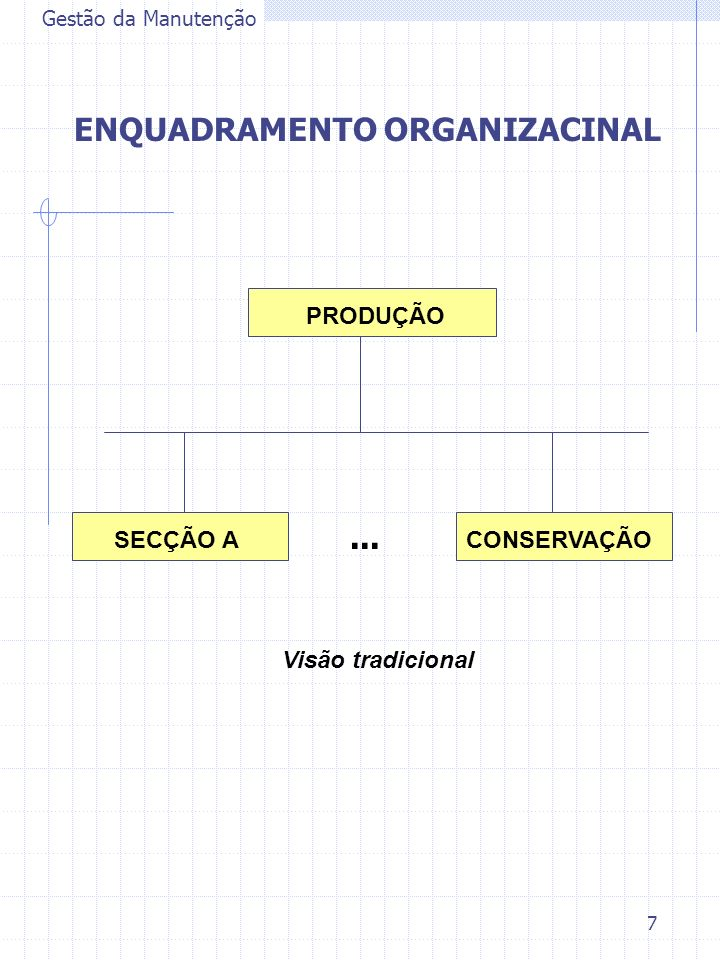 ENQUADRAMENTO ORGANIZACINAL