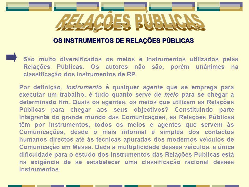 OS INSTRUMENTOS DE RELAÇÕES PÚBLICAS