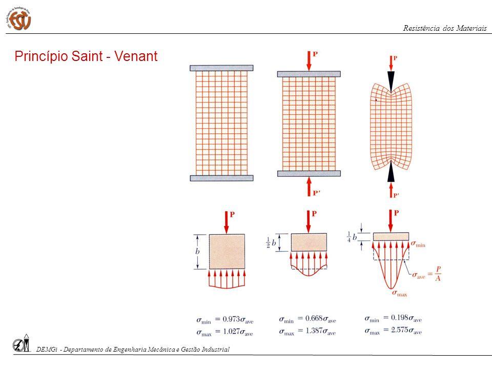 Princípio Saint - Venant