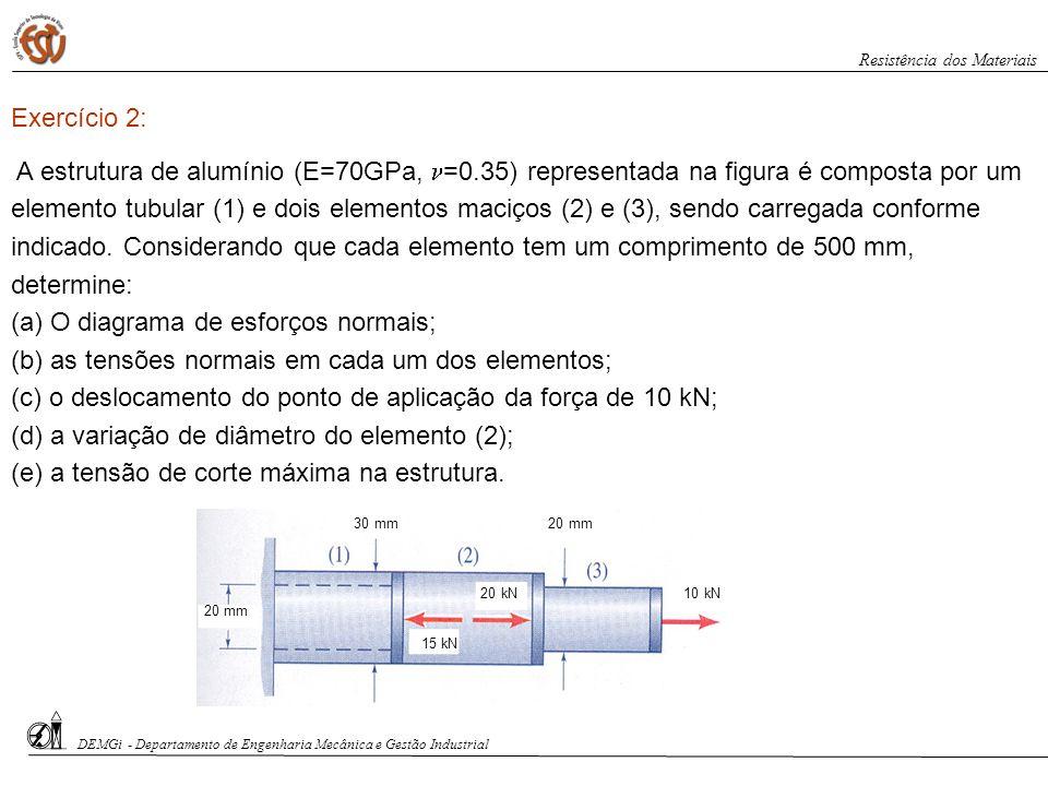 (a) O diagrama de esforços normais;